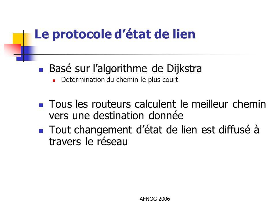 AFNOG 2006 Le protocole détat de lien Basé sur lalgorithme de Dijkstra Determination du chemin le plus court Tous les routeurs calculent le meilleur c
