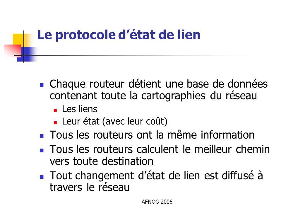 AFNOG 2006 Le protocole détat de lien Chaque routeur détient une base de données contenant toute la cartographies du réseau Les liens Leur état (avec