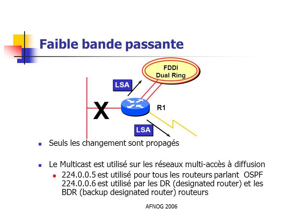 AFNOG 2006 Faible bande passante Seuls les changement sont propagés Le Multicast est utilisé sur les réseaux multi-accès à diffusion 224.0.0.5 est uti
