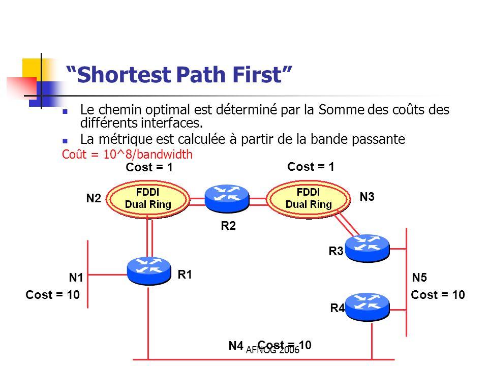 AFNOG 2006 Shortest Path First Le chemin optimal est déterminé par la Somme des coûts des différents interfaces. La métrique est calculée à partir de