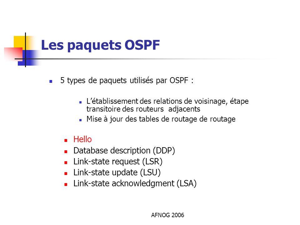 AFNOG 2006 Les paquets OSPF 5 types de paquets utilisés par OSPF : Létablissement des relations de voisinage, étape transitoire des routeurs adjacents