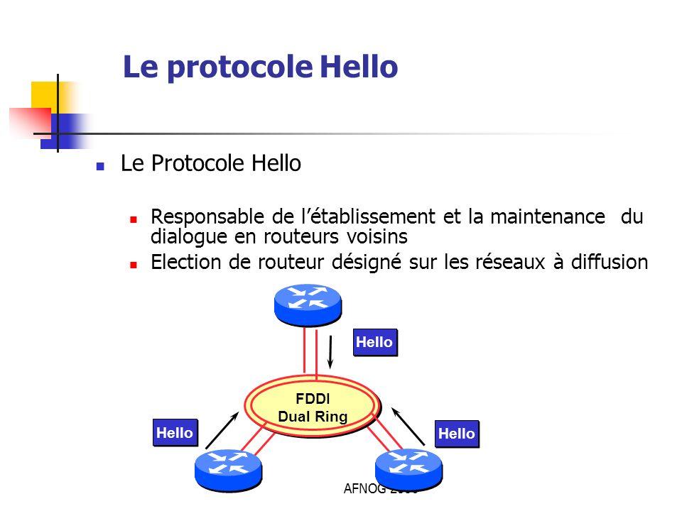 AFNOG 2006 Le protocole Hello Le Protocole Hello Responsable de létablissement et la maintenance du dialogue en routeurs voisins Election de routeur d