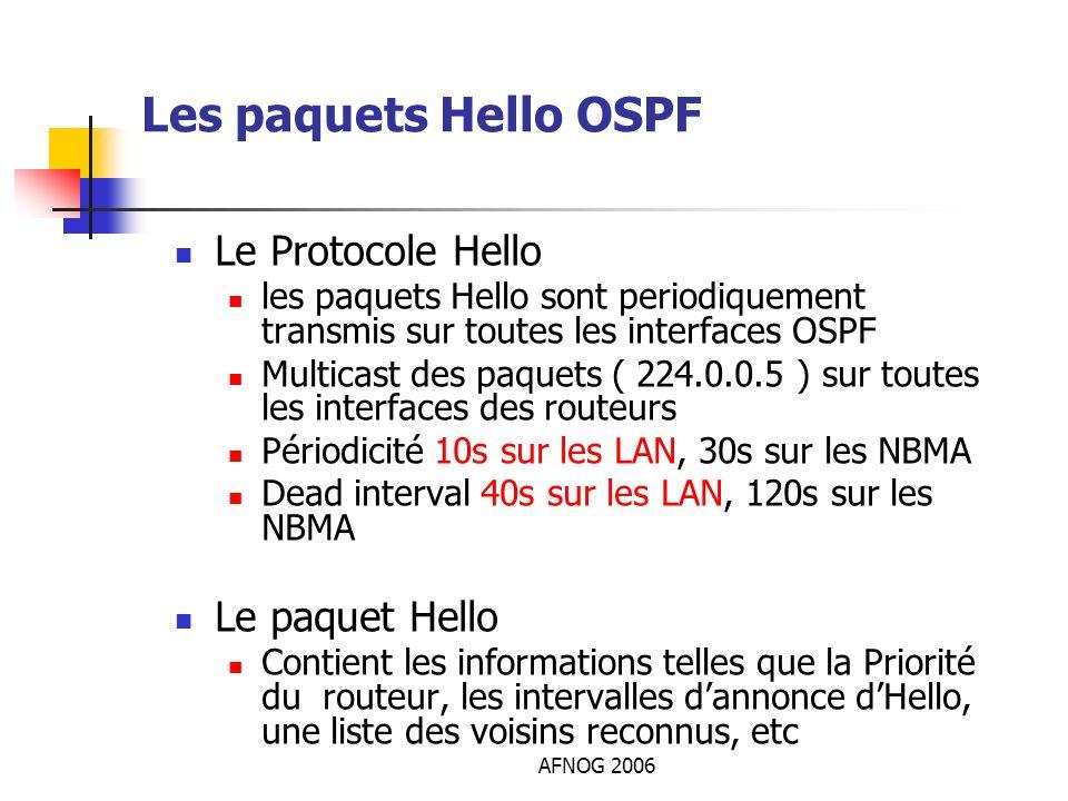 AFNOG 2006 Les paquets Hello OSPF Le Protocole Hello les paquets Hello sont periodiquement transmis sur toutes les interfaces OSPF Multicast des paque