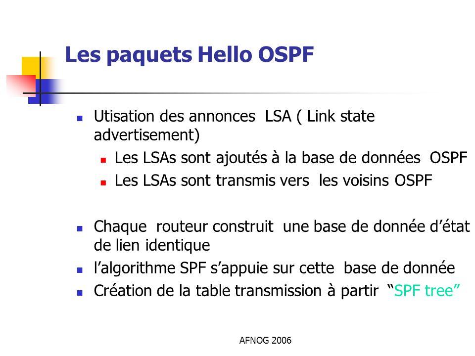 AFNOG 2006 Les paquets Hello OSPF Utisation des annonces LSA ( Link state advertisement) Les LSAs sont ajoutés à la base de données OSPF Les LSAs sont