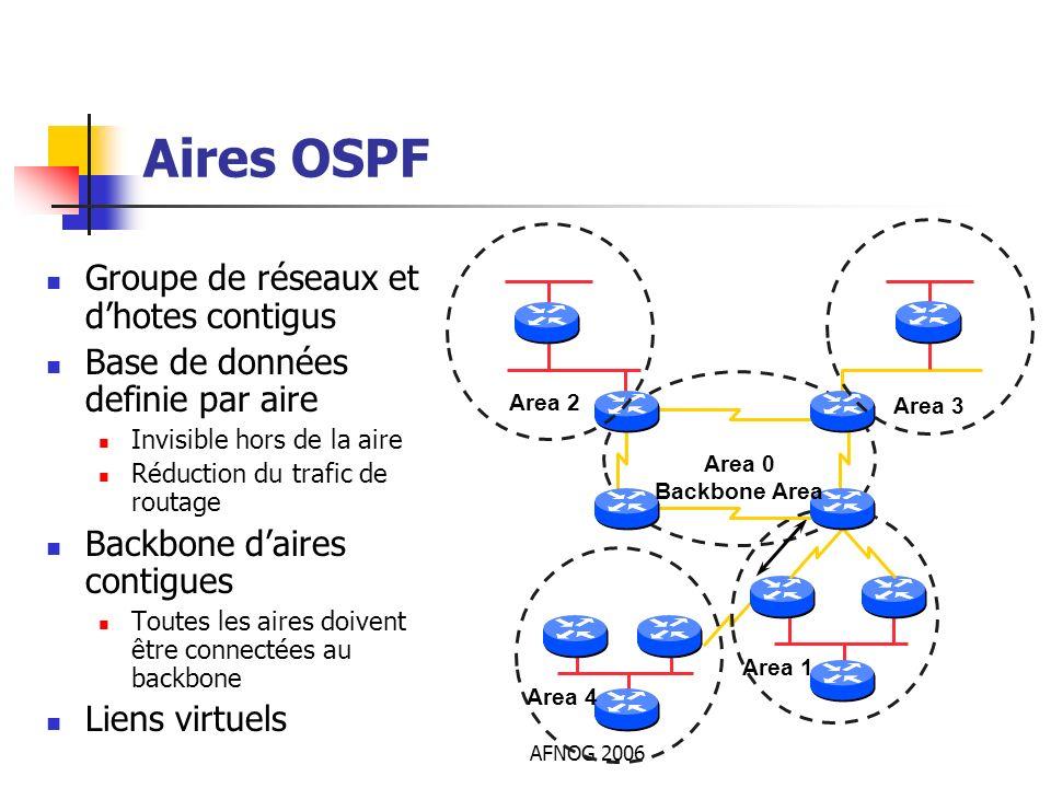 AFNOG 2006 Aires OSPF Groupe de réseaux et dhotes contigus Base de données definie par aire Invisible hors de la aire Réduction du trafic de routage B