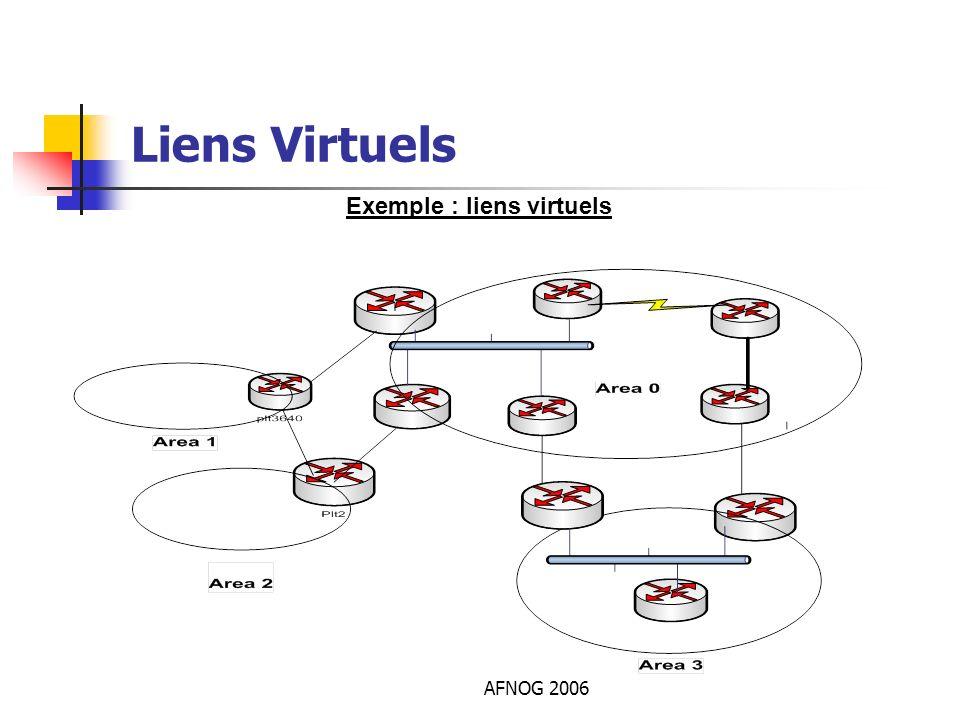 AFNOG 2006 Liens Virtuels Exemple : liens virtuels