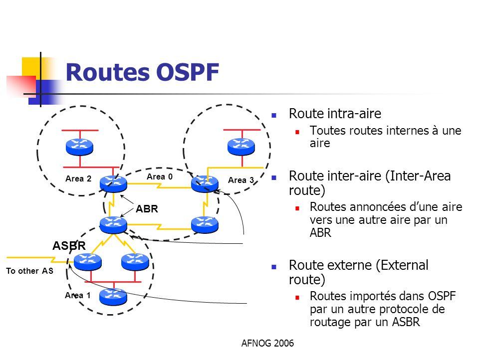 AFNOG 2006 Routes OSPF Route intra-aire Toutes routes internes à une aire Route inter-aire (Inter-Area route) Routes annoncées dune aire vers une autr