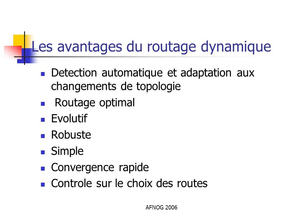 AFNOG 2006 Les avantages du routage dynamique Detection automatique et adaptation aux changements de topologie Routage optimal Evolutif Robuste Simple