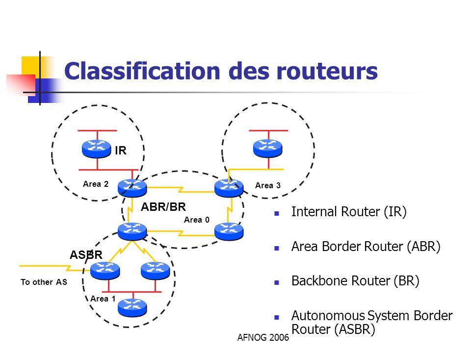 AFNOG 2006 Classification des routeurs Internal Router (IR) Area Border Router (ABR) Backbone Router (BR) Autonomous System Border Router (ASBR) Area