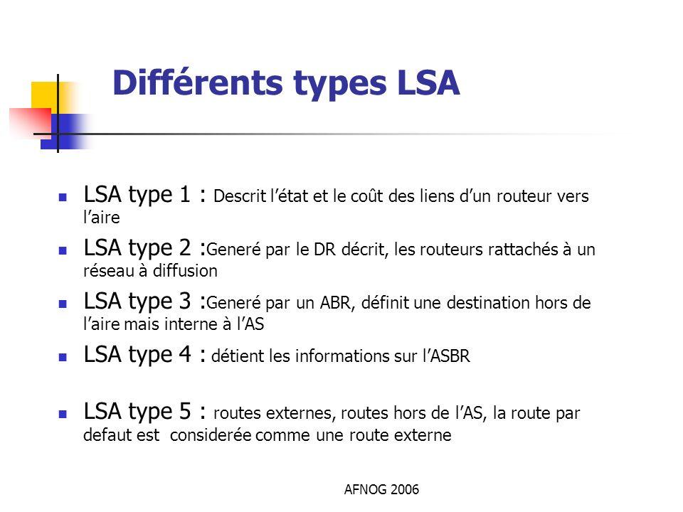 AFNOG 2006 Différents types LSA LSA type 1 : Descrit létat et le coût des liens dun routeur vers laire LSA type 2 : Generé par le DR décrit, les route