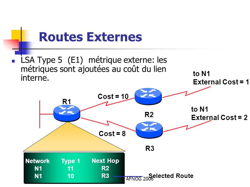 AFNOG 2006 Routes Externes LSA Type 5 (E1) métrique externe: les métriques sont ajoutées au coût du lien interne. Network N1 Type 1 11 10 Next Hop R2