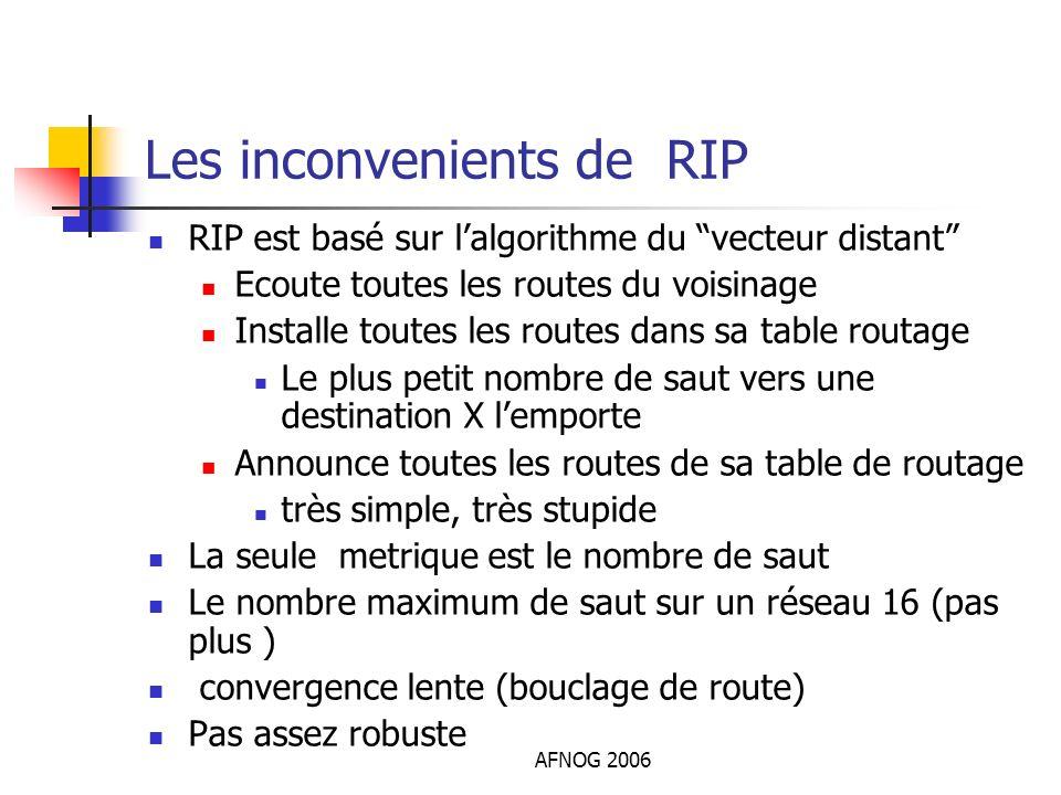 AFNOG 2006 Les inconvenients de RIP RIP est basé sur lalgorithme du vecteur distant Ecoute toutes les routes du voisinage Installe toutes les routes d