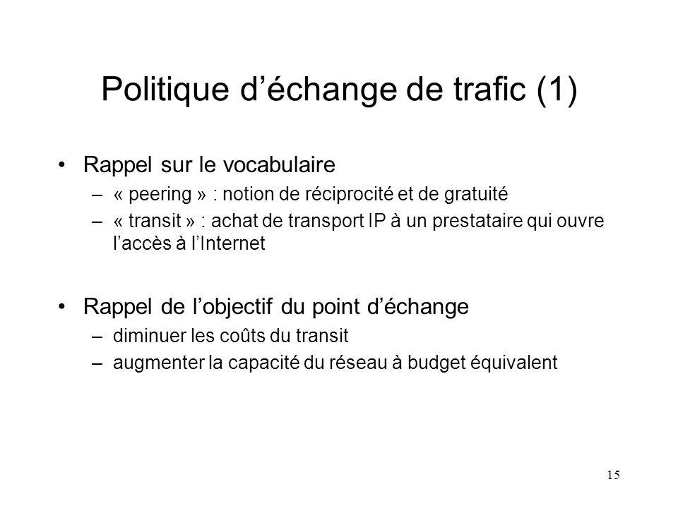 15 Politique déchange de trafic (1) Rappel sur le vocabulaire –« peering » : notion de réciprocité et de gratuité –« transit » : achat de transport IP