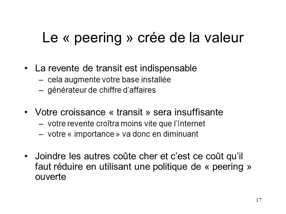 17 Le « peering » crée de la valeur La revente de transit est indispensable –cela augmente votre base installée –générateur de chiffre daffaires Votre croissance « transit » sera insuffisante –votre revente croîtra moins vite que lInternet –votre « importance » va donc en diminuant Joindre les autres coûte cher et cest ce coût quil faut réduire en utilisant une politique de « peering » ouverte