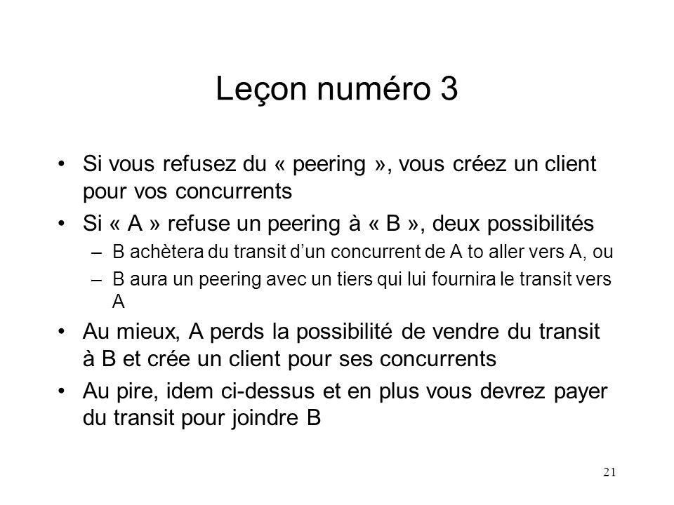 21 Leçon numéro 3 Si vous refusez du « peering », vous créez un client pour vos concurrents Si « A » refuse un peering à « B », deux possibilités –B a