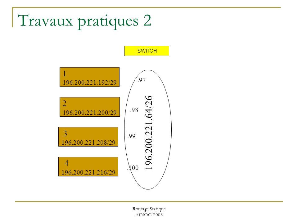 Routage Statique AfNOG 2003 SWITCH 1 2 196.200.221.192/29 196.200.221.200/29 3 4 196.200.221.208/29 196.200.221.216/29 Travaux pratiques 2 196.200.221.64/26.97.98.99.100