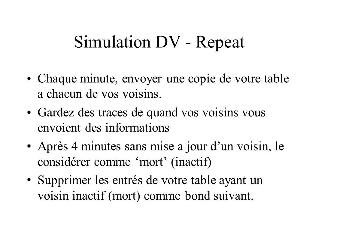 Simulation DV - Repeat Chaque minute, envoyer une copie de votre table a chacun de vos voisins.