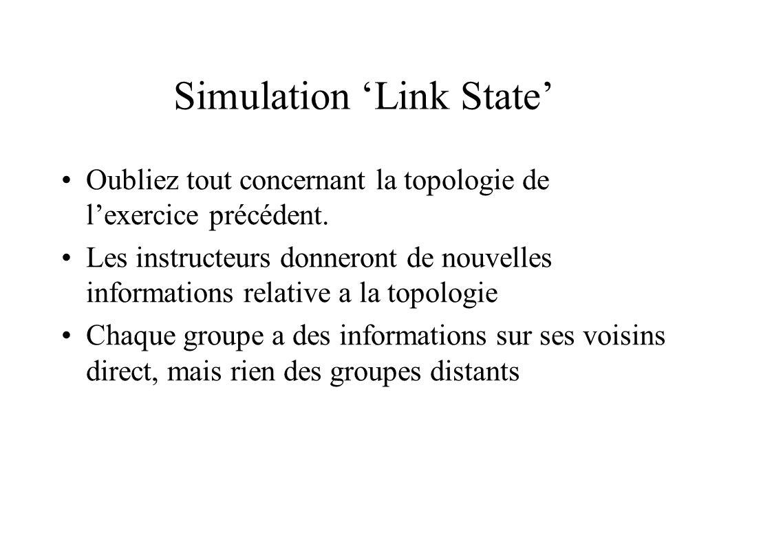 Simulation Link State Oubliez tout concernant la topologie de lexercice précédent.