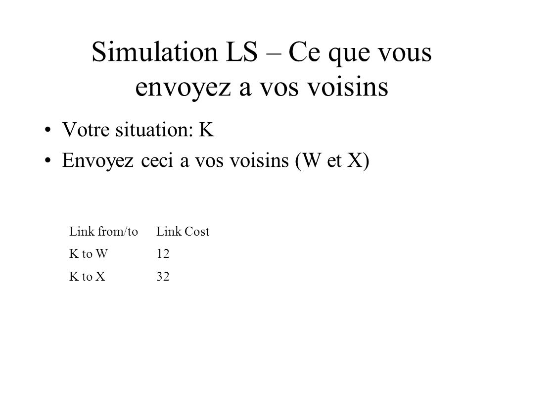 Simulation LS – Ce que vous envoyez a vos voisins Votre situation: K Envoyez ceci a vos voisins (W et X) Link from/toLink Cost K to W12 K to X32