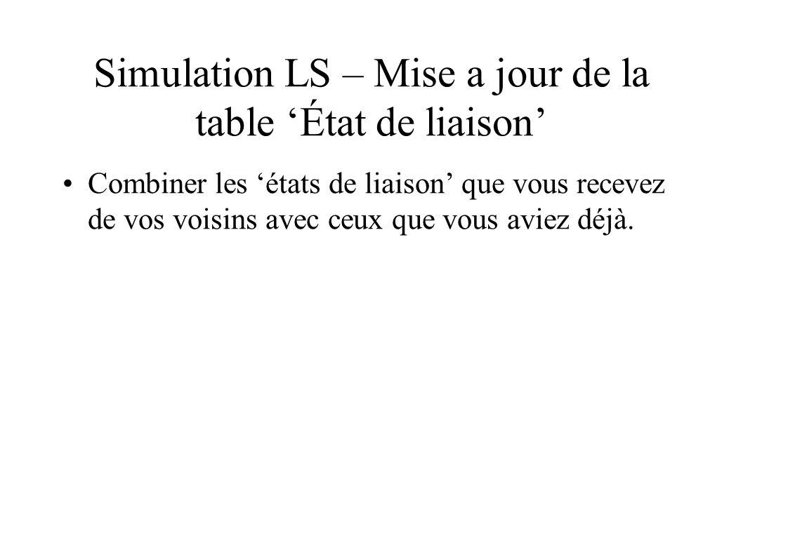 Simulation LS – Mise a jour de la table État de liaison Combiner les états de liaison que vous recevez de vos voisins avec ceux que vous aviez déjà.