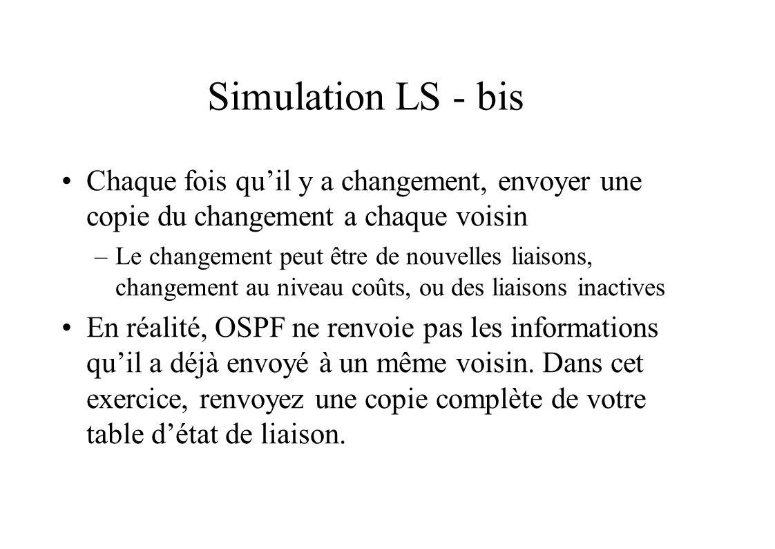 Simulation LS - bis Chaque fois quil y a changement, envoyer une copie du changement a chaque voisin –Le changement peut être de nouvelles liaisons, changement au niveau coûts, ou des liaisons inactives En réalité, OSPF ne renvoie pas les informations quil a déjà envoyé à un même voisin.