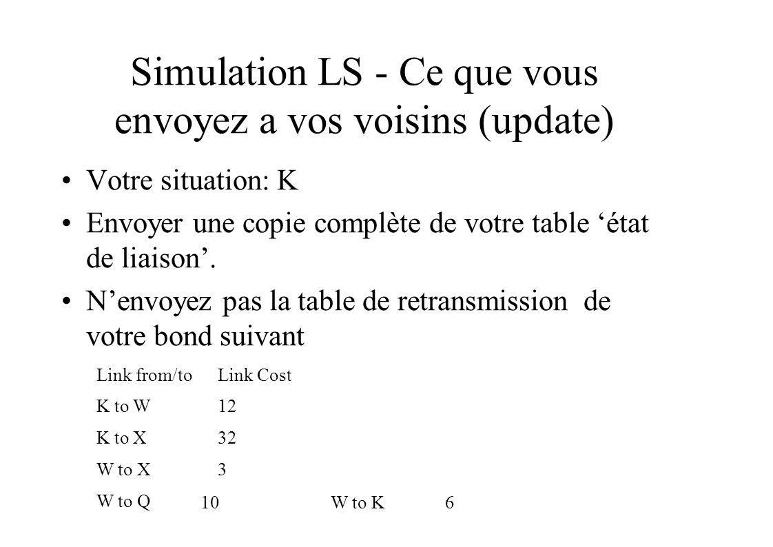 Votre situation: K Envoyer une copie complète de votre table état de liaison.