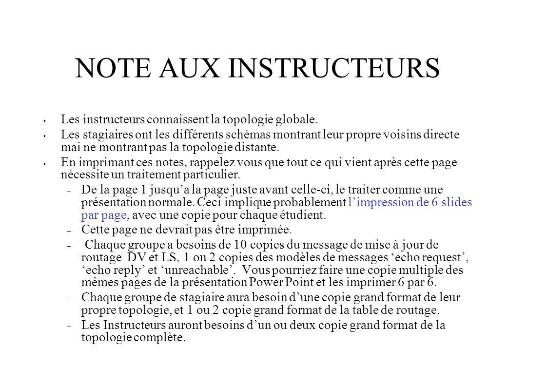 NOTE AUX INSTRUCTEURS Les instructeurs connaissent la topologie globale.