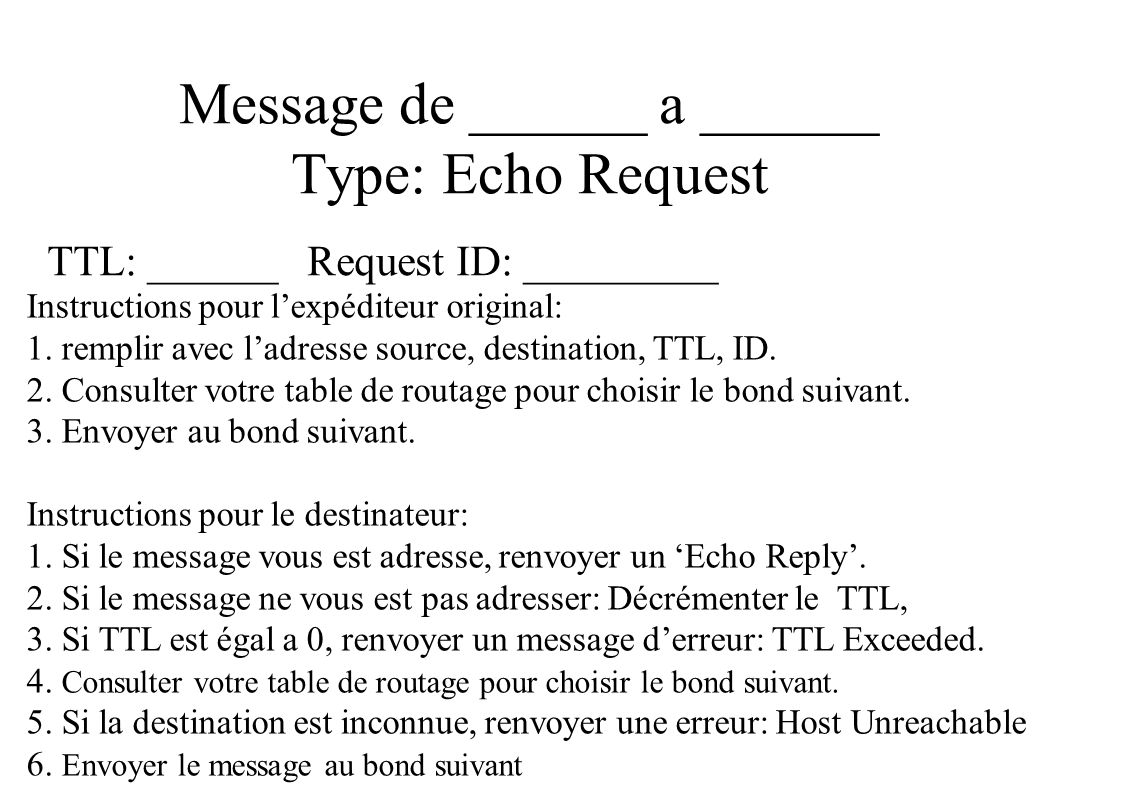 Message de ______ a ______ Type: Echo Request TTL: ______ Request ID: _________ Instructions pour lexpéditeur original: 1.