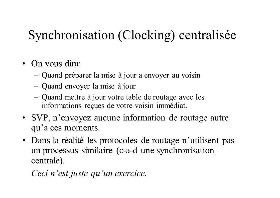 Synchronisation (Clocking) centralisée On vous dira: –Quand préparer la mise à jour a envoyer au voisin –Quand envoyer la mise à jour –Quand mettre à jour votre table de routage avec les informations reçues de votre voisin immédiat.