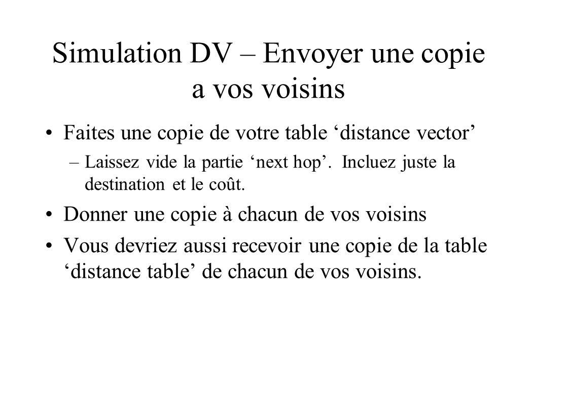 Simulation DV – Quenvoyez vous à vos voisin Votre situation: K Envoyer votre table a vos voisins (W et X), mais omettez votre bond suivant (next-hop) DestinationDistance K0 W1 X1 Distance (from you to destination) (Votre propre table de routage contient les informations Next Hop, MAIS NE PAS envoyer vos informations Next Hop a vos voisins.)