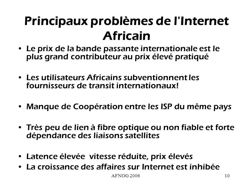 AFNOG 200610 Principaux problèmes de l Internet Africain Le prix de la bande passante internationale est le plus grand contributeur au prix élevé pratiqué Les utilisateurs Africains subventionnent les fournisseurs de transit internationaux.