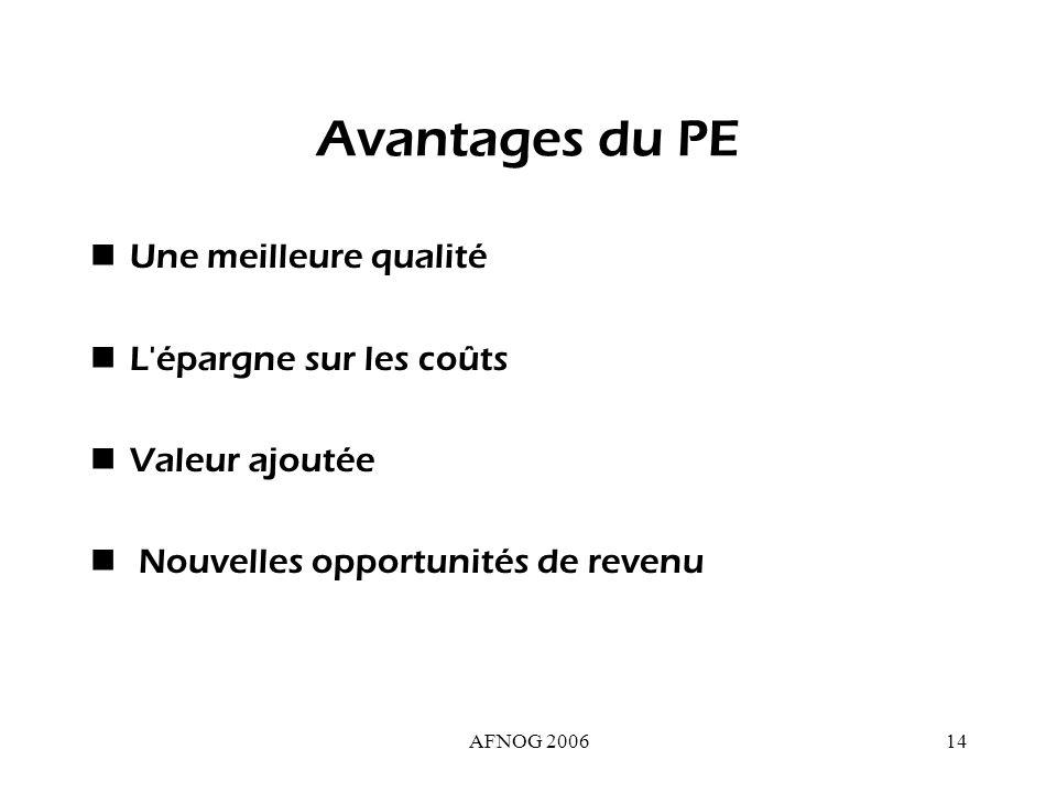AFNOG 200614 Avantages du PE Une meilleure qualité L épargne sur les coûts Valeur ajoutée Nouvelles opportunités de revenu