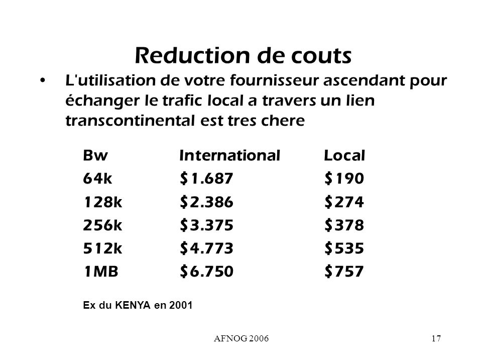 AFNOG 200617 Reduction de couts L utilisation de votre fournisseur ascendant pour échanger le trafic local a travers un lien transcontinental est tres chere Bw International Local 64k $1.687 $190 128k $2.386 $274 256k $3.375 $378 512k $4.773 $535 1MB $6.750 $757 Ex du KENYA en 2001