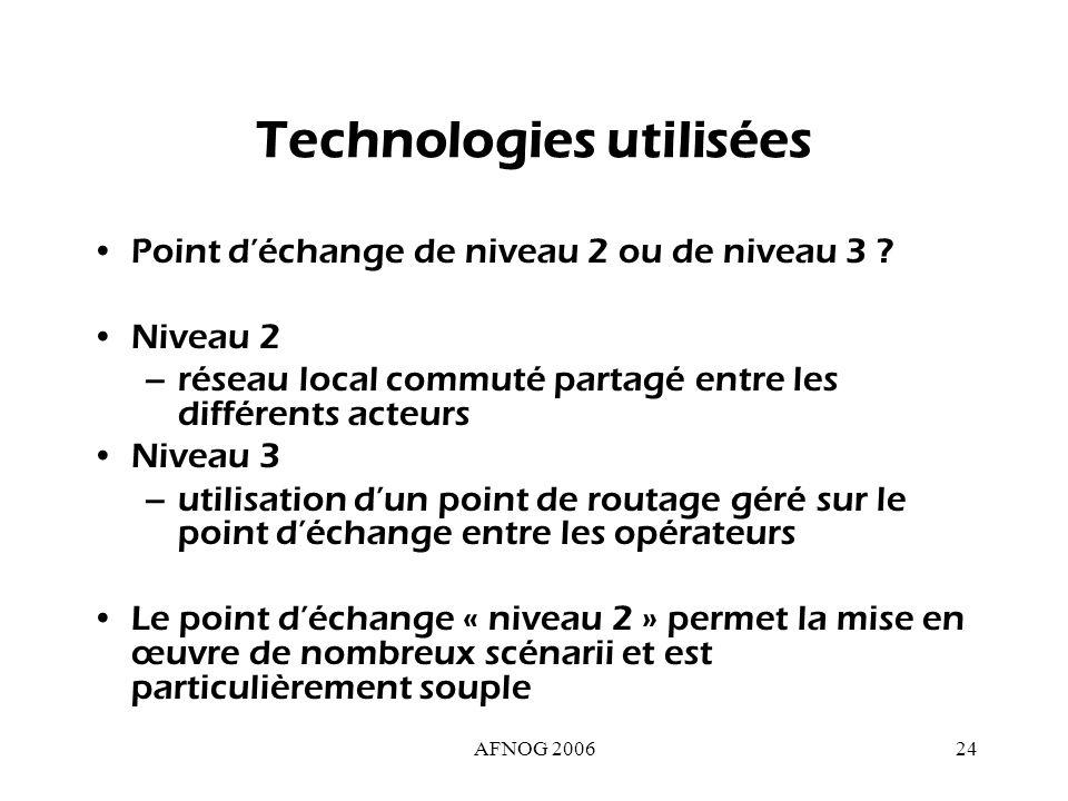 AFNOG 200624 Technologies utilisées Point déchange de niveau 2 ou de niveau 3 .