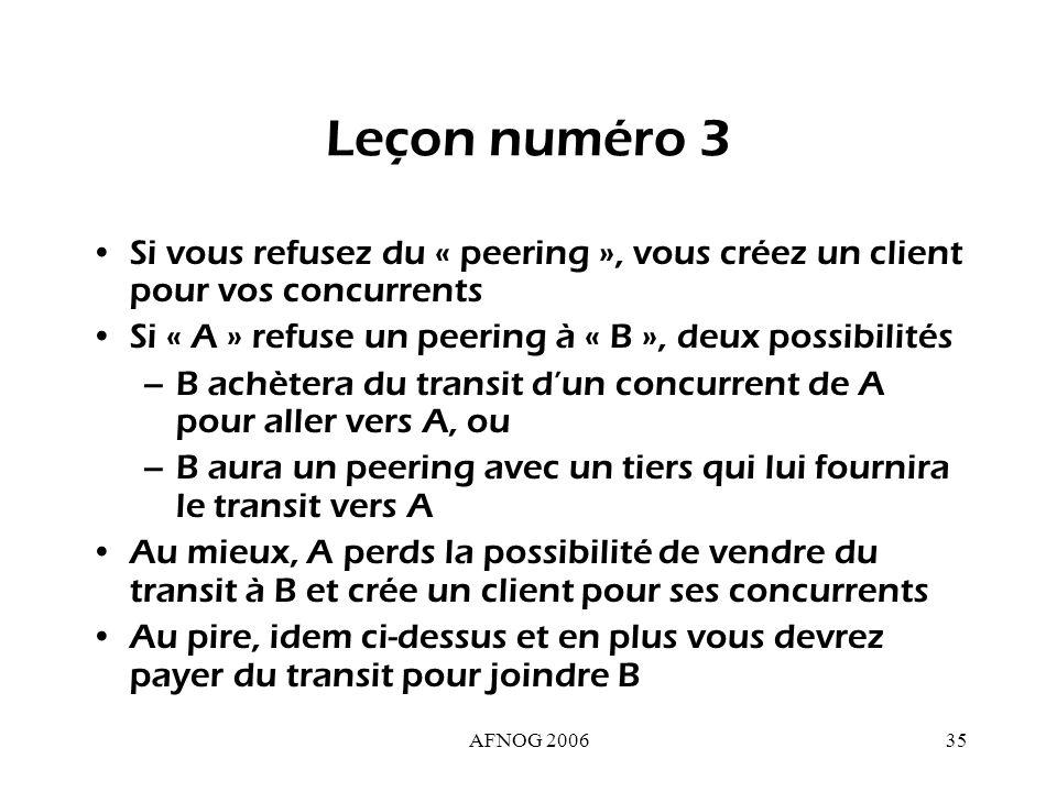 AFNOG 200635 Leçon numéro 3 Si vous refusez du « peering », vous créez un client pour vos concurrents Si « A » refuse un peering à « B », deux possibilités –B achètera du transit dun concurrent de A pour aller vers A, ou –B aura un peering avec un tiers qui lui fournira le transit vers A Au mieux, A perds la possibilité de vendre du transit à B et crée un client pour ses concurrents Au pire, idem ci-dessus et en plus vous devrez payer du transit pour joindre B