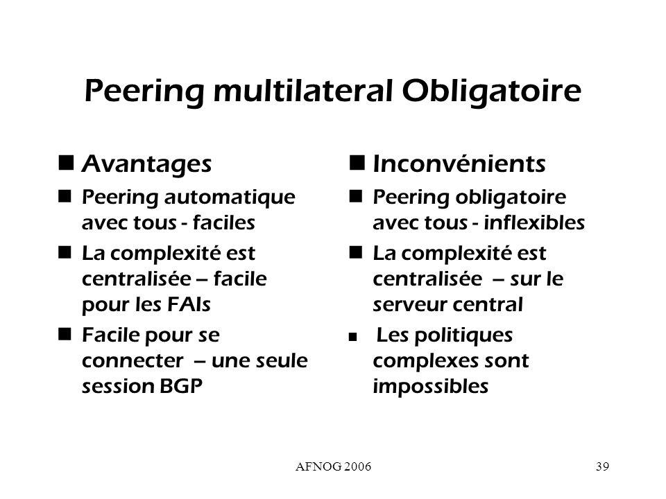 AFNOG 200639 Peering multilateral Obligatoire Avantages Peering automatique avec tous - faciles La complexité est centralisée – facile pour les FAIs Facile pour se connecter – une seule session BGP Inconvénients Peering obligatoire avec tous - inflexibles La complexité est centralisée – sur le serveur central Les politiques complexes sont impossibles