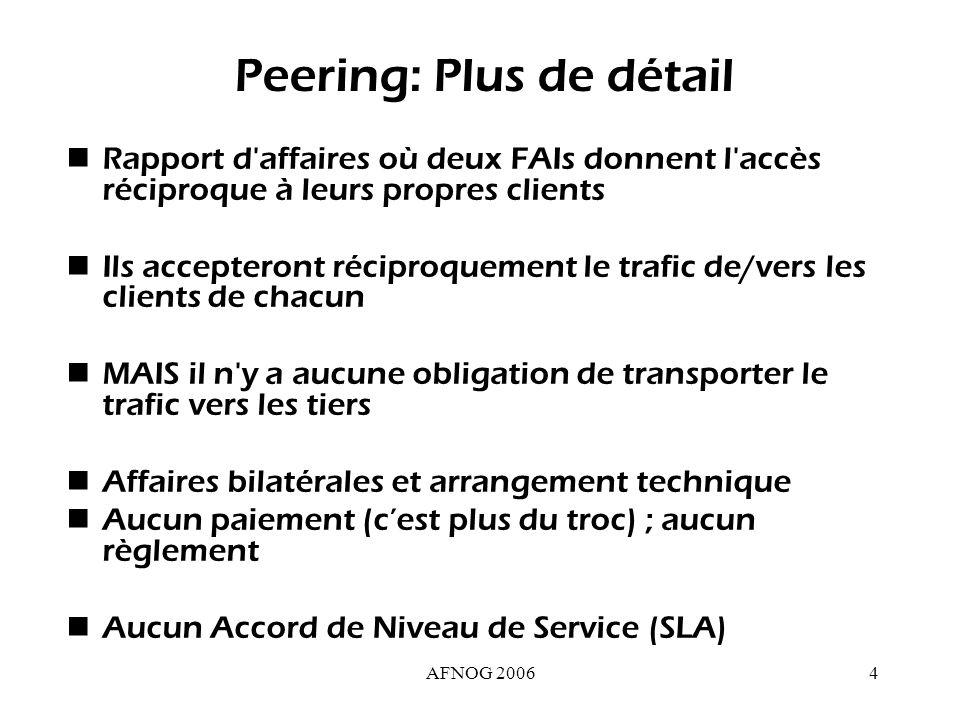 AFNOG 200615 Les Points d Echange raccourcissent la chaîne... Interconnexion DomestiqueInternet A B