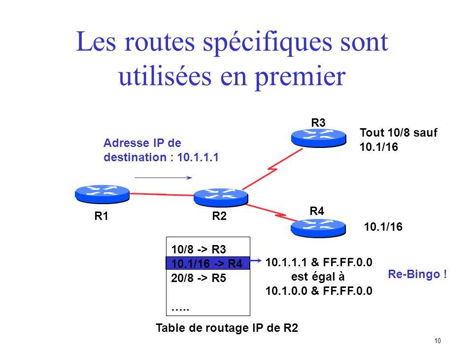 9 Les routes spécifiques sont utilisées en premier R2 R3 R1 R4 Tout 10/8 sauf 10.1/16 10/8 -> R3 10.1/16 -> R4 20/8 -> R5 ….. Table de routage IP de R