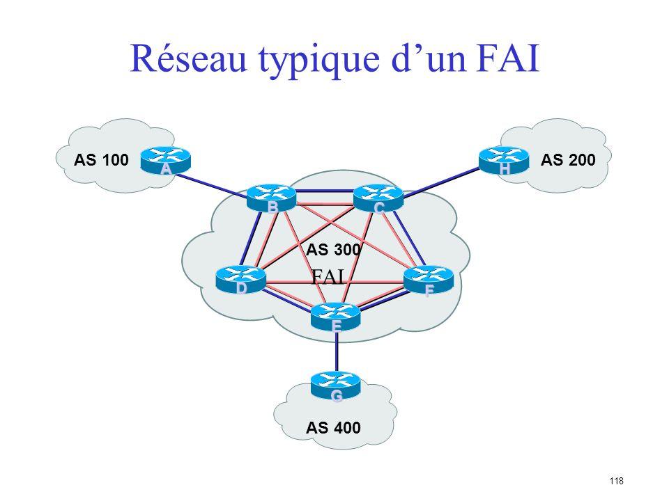117 Réseau dun FAI IBGP permet de transporter les routes extérieures à lAS Un IGP permet de gérer la topologie du réseau Un maillage complet iBGP est