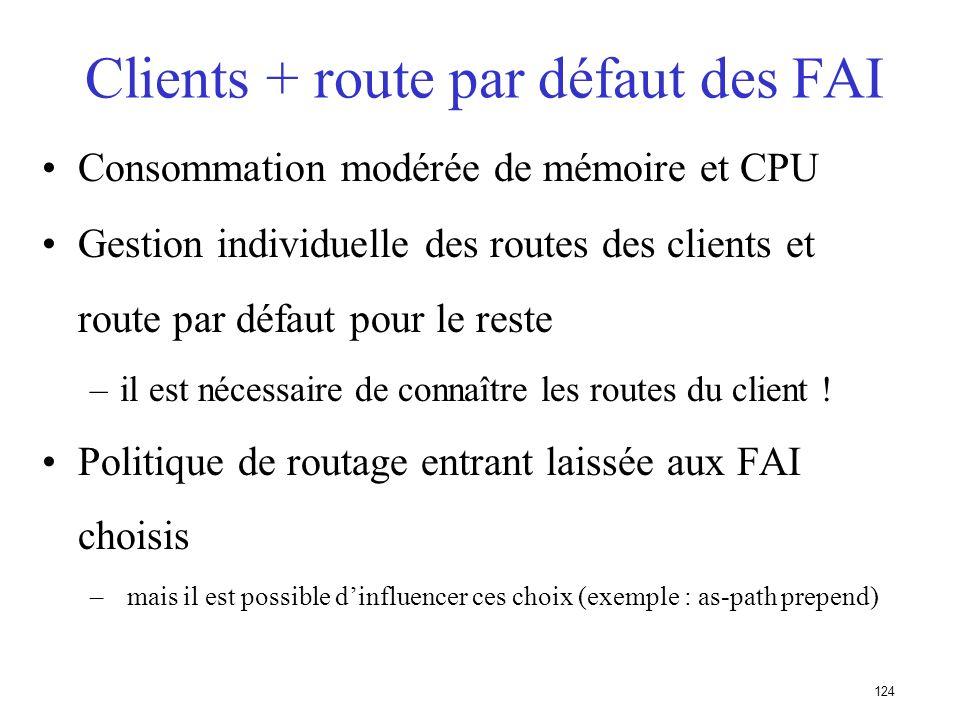123 Route par défaut des FAI AS 400 FAI AS 200 FAI AS 300 E B C A D Route par défaut reçue du FAI