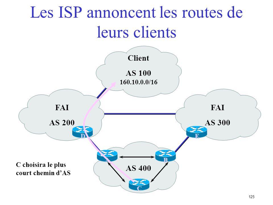 124 Clients + route par défaut des FAI Consommation modérée de mémoire et CPU Gestion individuelle des routes des clients et route par défaut pour le