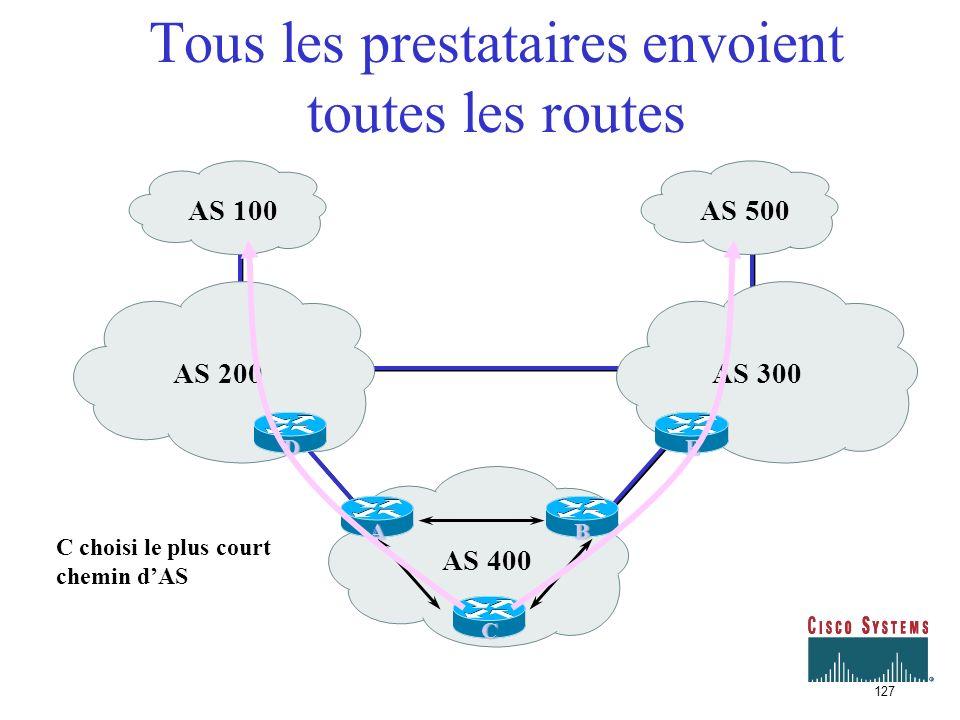126 Gérer toutes les routes full routing Plus de consommation mémoire et CPU Contrôle plus poussé sur la politique de routage Les AS de transit gèrent