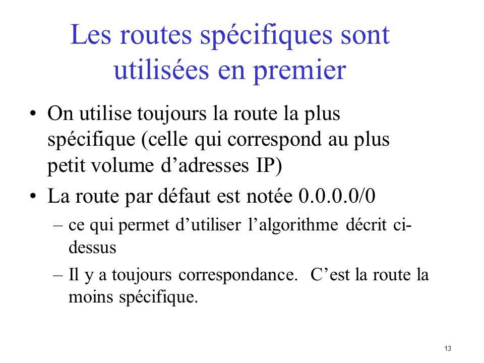 12 Les routes spécifiques sont utilisées en premier R2 R3 R1 R4 Tout 10/8 sauf 10.1/16 10/8 -> R3 10.1/16 -> R4 20/8 -> R5 ….. Table de routage IP de
