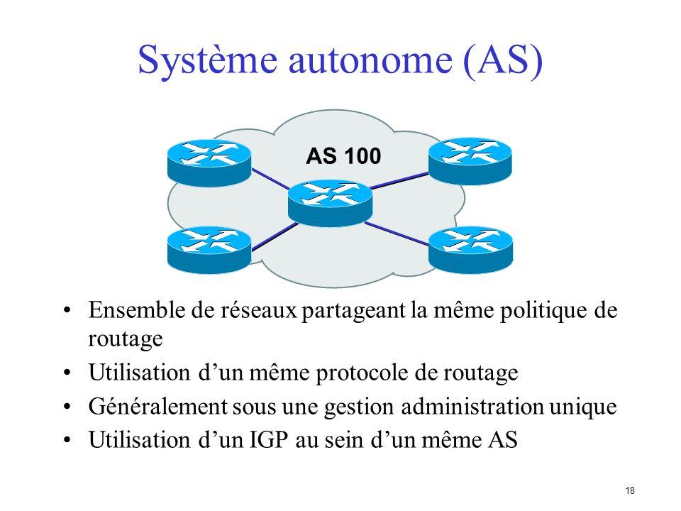 17 Briques élémentaires Système autonome - Autonomous System (AS) Type de routes IGP/EGP DMZ (zone démilitarisée) Politique Trafic sortant Trafic entr