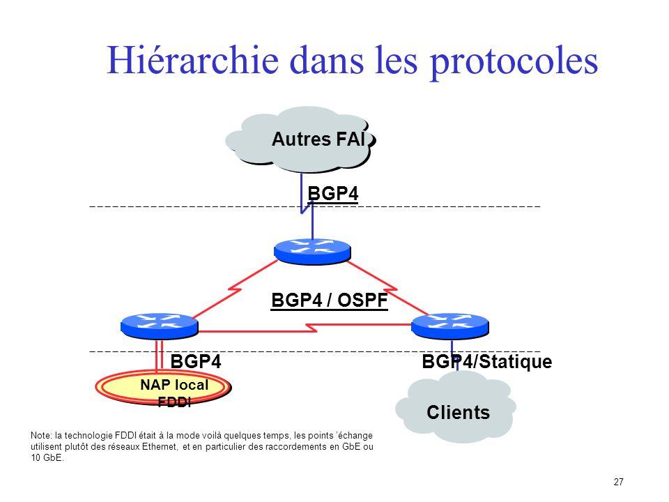 26 Protocoles intérieurs vs. extérieurs Intérieurs (IGP) –Découverte automatique –Confiance accordée aux routeurs de lIGP –Les routes sont diffusées s