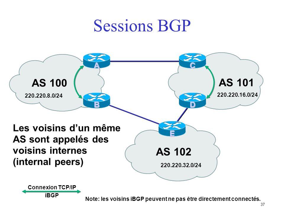 36 AS 100 AS 101 AS 102 AC Routeurs BGP appelés peers (voisins) Sessions BGP Connexion TCP/IP eBG- Session entre 2 AS différents = External BGP Note: