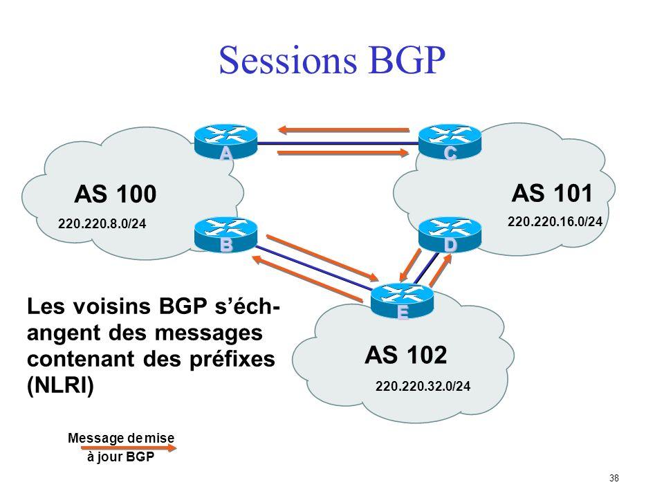 37 AS 100 AS 101 AC Sessions BGP Connexion TCP/IP iBGP Les voisins dun même AS sont appelés des voisins internes (internal peers) AS 102 E BD Note: le