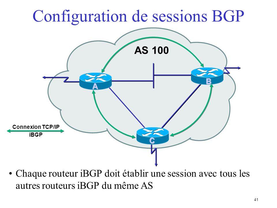 40 –Numéros dAS identiques -> BGP Interne (iBGP) AS 100 AS 101 Configuration de sessions BGP 222.222.10.0/30.2 interface Serial 1 ip address 220.220.1