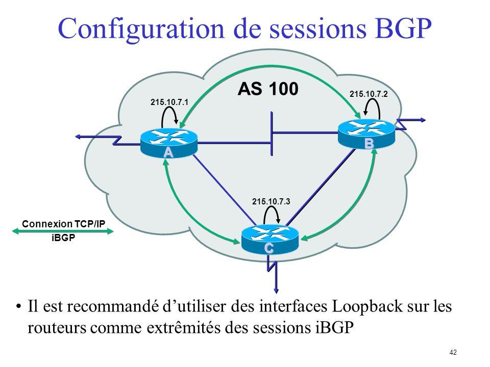 41 Configuration de sessions BGP Chaque routeur iBGP doit établir une session avec tous les autres routeurs iBGP du même AS Connexion TCP/IP iBGP AS 1