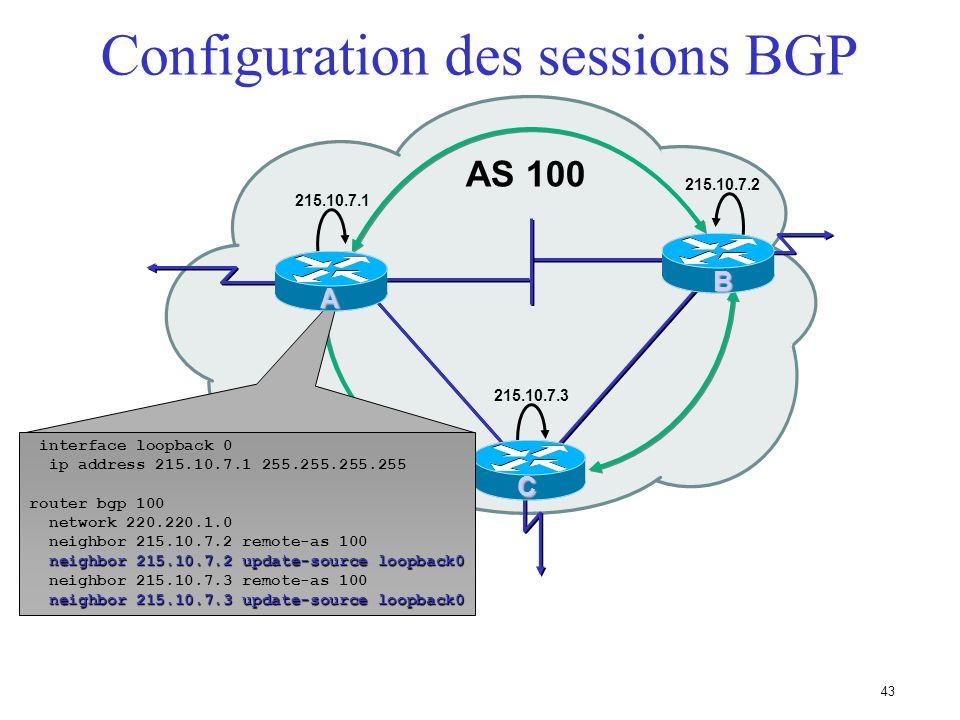 42 Configuration de sessions BGP Il est recommandé dutiliser des interfaces Loopback sur les routeurs comme extrêmités des sessions iBGP AS 100 215.10